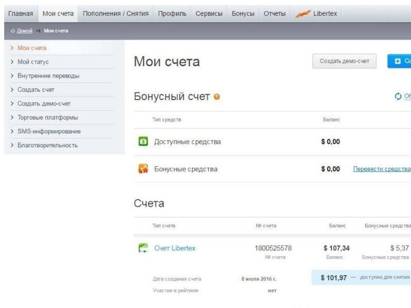 Фото скриншота счета от брокера мошенника